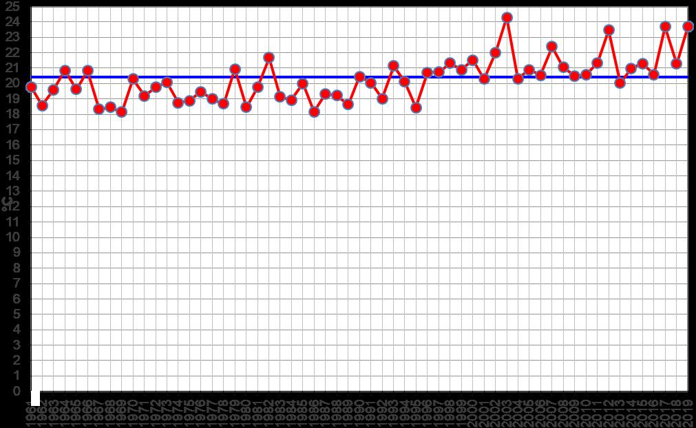Meteo ASSAM Regione Marche - temperatura giugno