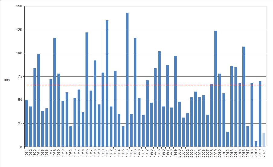 Meteo ASSAM Regione Marche - precipitazione giugno dal 1961