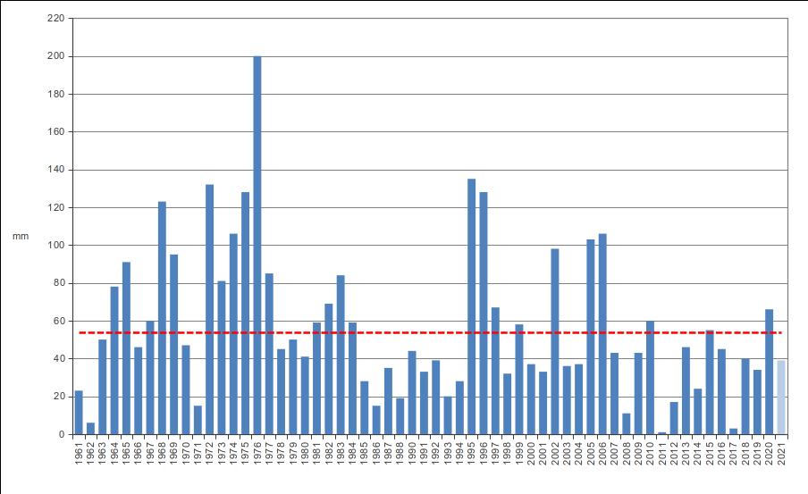 Meteo ASSAM Regione Marche - precipitazione agosto dal 1961